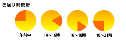 ご利用可能な決済方法イメージ